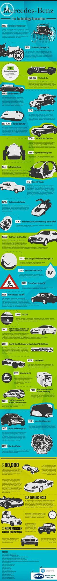 Mercedes-Benz - Car Technology Innovation Infographic