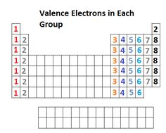 Valence Electrons final.png                                                                                                                                                                                 More