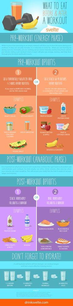 What to eat before and after a workout infographic