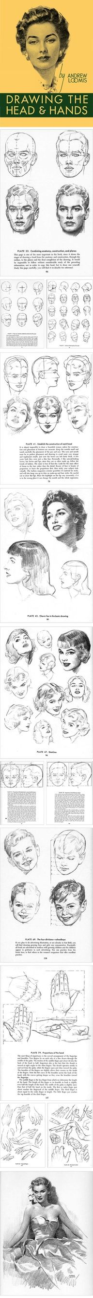 How to draw head and hands.