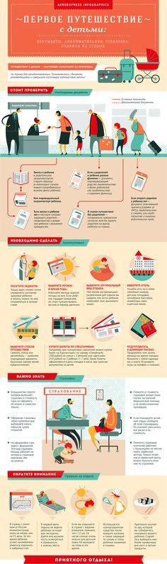 Путешествия с детьми - инфографика
