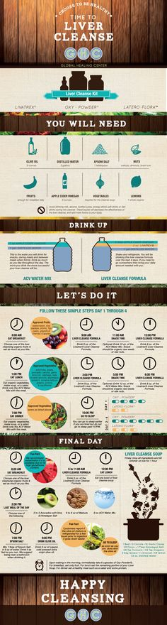 How to do a liver cleanse! Learn more about this kit here:  http://www.globalhealingcenter.com/liver-cleanse-kit.html?utm_source=pinterest.com&utm_medium=social&utm_content=ads&utm_campaign=PinterestAds_LiverCleanseKit_InfoGraphic_Instructions