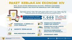 paket-kebijakan-ekonomi-peta-jalan-e-commerce