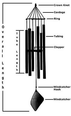 Better Farm: Winter Project: Make your own wind chimes
