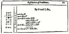 Frammento della versione della Teutsche Algebra di Rahn tradotta da Brancker (1668)