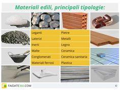 Materiali edili: tipologie, caratteristiche e prezzi