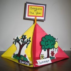 -à légender- Foldable for seasons. Art project to go with our seasons unit in science. Elementary Spanish, Elementary Science, Science Classroom, Teaching Science, Science Activities, Classroom Activities, Teaching Ideas, Science Resources, Science Projects