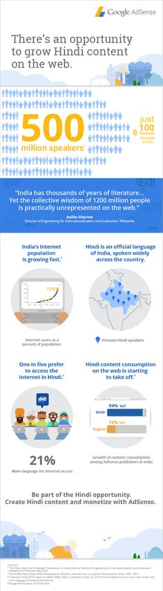 #GoogleAdsense #Hindi