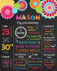 Fiesta First Birthday Chalkboard Poster Sign Fiesta theme 1st Birthday Chalkboard Milestones Printable Mexican 1st year Digital Printable by Anietillustration on Etsy https://www.etsy.com/listing/243539607/fiesta-first-birthday-chalkboard-poster