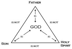 The Trinity ? and The Singularity ? So the Trinity of the Father, the Son, and God the Holy Spirit are three separate. The protection of human, spreading the gospel of the kingdom of heaven is thought to have the three Singularity.