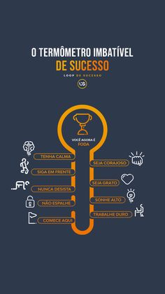 mindset de empreendedorismo Job Coaching, Day Trader, Self Improvement Tips, Digital Marketing Strategy, Study Tips, Alta Performance, Inspire Me, Life Lessons, Mindset