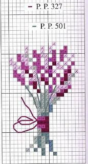 This Pin was discovered by Ele Small Cross Stitch, Cross Stitch Needles, Cross Stitch Cards, Cross Stitch Flowers, Cross Stitch Designs, Cross Stitching, Cross Stitch Pattern Maker, Cross Stitch Patterns, Hand Embroidery Stitches