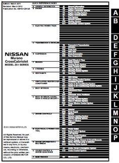 nissan murano styling plate rear nissan murano z51 pinterest rh pinterest com Otawwa Workshop Manuals BMW Workshop Manual