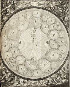 Thomas Wright | An Original Theory or New Hypothesis of the Universe (1750) / Sacred Geometry