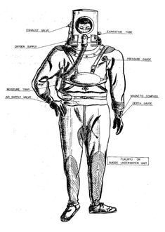 Fukuryi Suicide Attack Suits secret weapons developed by Japan during World War - World War II Social Place Flea Bomb, Military Tactics, Four Hundred, Landing Craft, History Online, United States Navy, War Machine, Dieselpunk, Hale Navy