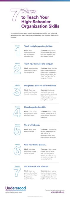 Graphic of 7 ways to teach your high-schooler organization skills
