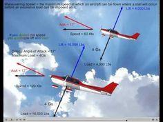 Aviation Training, Pilot Training, Bush Plane, Fly Plane, Aviation Humor, Aviation Art, Aircraft Instruments, Pilot Humor, Ground School