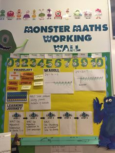 maths working wall y4 time working walls pinterest. Black Bedroom Furniture Sets. Home Design Ideas