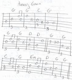 1748 best guitar lesson chord charts htttp images in 2019. Black Bedroom Furniture Sets. Home Design Ideas