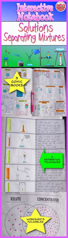 Your students will love these activities for their science interactive notebooks. Solutions, solvents and solutes are covered as are dilute versus concentrated solutions. Separation techniques such as filtration, distillation, evaporation and chromatography are all covered in this packet.