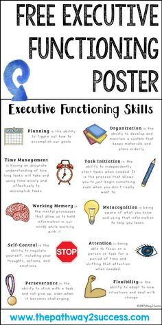 FREE Executive Functioning poster to help explain ten critical EF skills planning organization time management task initiation working memory metacognition selfcontrol at. Social Emotional Learning, Social Skills, Brain Based Learning, Speech Language Pathology, Speech And Language, Wein Poster, Working Memory, School Social Work, Executive Functioning