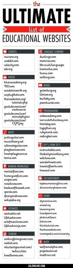The Ultimate List Of Educational Websites                                                                                                                                                                                 More