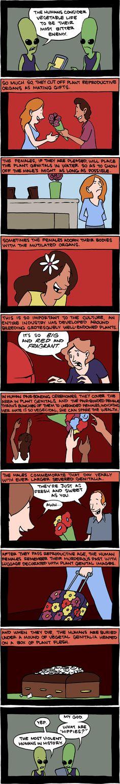 Humans vs. Plants