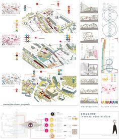 board 2 Site Analysis Architecture, Urban Architecture, Henning Larsen, Presentation Techniques, Urban Design Diagram, Urban Road, Urban Analysis, Urban Planning, Autocad