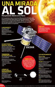 #Entérate que el Observatorio Climático del Espacio Profundo será lanzado en los próximos días, para estudiar el clima espacial y el sol, con el fin de prevenir daños en el planeta.  #Infographic #planet