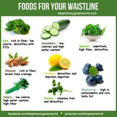 Foods for waistline ❥➥❥ How many of these foods do YOU like?❣?  ❥Like and✔or SHARE and✔or Comment ~ please inspirational #EMPOWERMENTmessengers ❥ #Love #Gratitude ~ Step In2 My Green World ❥ Thank YOU for visiting God's Garden of Eden ~ #holistic #health #wellness #beauty #foods #recipes #nutrition #inspiration #nature #KnowledgeIsPower #GodsGardenOfEden #waistline #diet #almonds #kale pinned with @Pinvolve - pinvolve.co