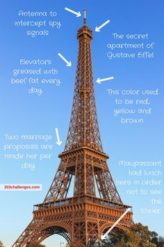 Once upon a time most Parisians hated the Eiffel Tower, imagining that it would start to lean and eventually fall over the Louvre or Notre Dame, smashing them into a pile of pebbles. What's even worse, the tower used to be painted red. And yellow. It's much easier to hate it if it's yellow.   #Challenges #Eiffel Tower #France #fun facts #Gustave Eiffel #Paris