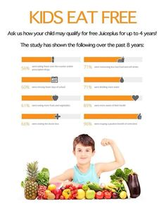 You can possibly get Juice plus for kids and college students for FREE!