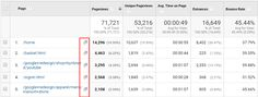 How to Use Google Analytics to Improve Your Web Design Projects