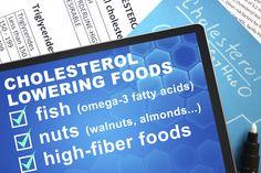 Midlife Women who seek health: Drop Your Cholesterol Naturally at Home. GeorgianneHolland.com Holistic Health Coach, High Fiber Foods, My Passion, Cholesterol, Healthy Living, Self, Wisdom, Drop, Women
