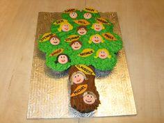 A Family Tree cupcake cake on cakecentral.com