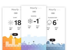 Weather, made for sailors and surfers. / This is just a weather screen. / Based on GPS location -> user can check Wind, Waves, Tides, ... Coming soon. :P