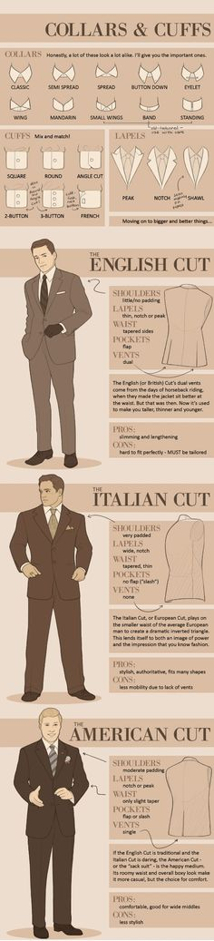 Nifty little guide to collars cuffs and suits! Now I know what to call those stupid shirt collars that I hate. Wing SUX!