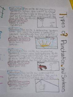 Language Arts foldables | Ellclassroom