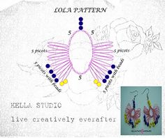 Kella Studio: Dear Tatters : Simple Tatted Earring Pattern (Part 2)