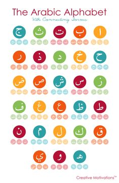 Arabic Alphabet Poster. Such a beautiful language!                                                                                                                                                                                 More