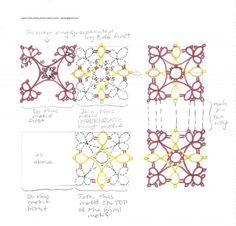castats celtic doily pattern (basic motif)