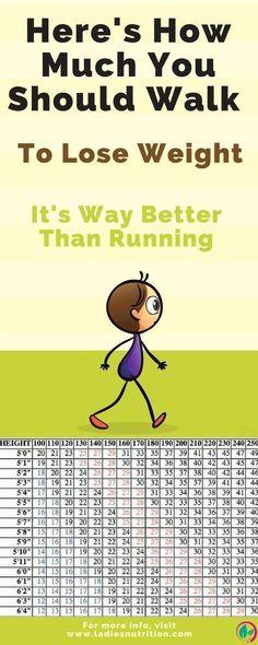 Lose Weight Walking Routine Walking Workout Health and fitness Walking Training, Walking Exercise, Walking Workouts, Treadmill Walking Workout, Losing Weight Tips, Weight Loss Tips, Weight Gain, Losing Weight Walking, Loose Weight Walking