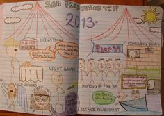 "Our 8th graders have a special category in the ""Mr. Stick of the Year"" contest because of our three-day trip to San Francisco.  If they ""Mr. Stick-ed"" their best memories.  Sarah put a lot of work into this page.  I just love the idea of her finding this page 5 or 10 years from now and having that whole trip come back to her: This was an entry for my annual ""Mr. Stick of the Year"" notebook challenge: http://corbettharrison.com/GT/MrStickoftheYear.htm"