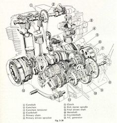 1976 Triumph Bonneville Wiring Diagram besides Bsa Wiring Diagrams in addition Scag Wiring Harness in addition Ford Maverick Fuse Box additionally Triumph Bonneville Wiring Diagram. on triumph america wiring diagram