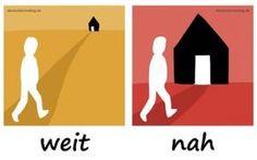 In der Reihe Die 200 wichtigsten deutschen Adjektive lernt ihr die wichtigsten deutschen Adjektive in Gegensatzpaaren. Seht euch die einzelnen Beiträge im Blog an, denn dort findetihr nebenvielen…