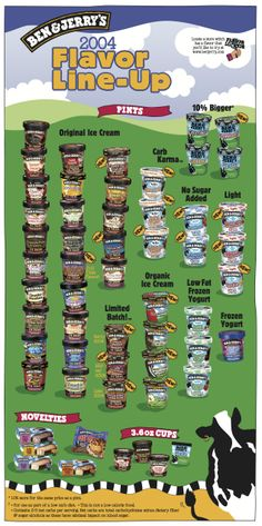 2004 Ben & Jerry's Flavors Line-Up (FRONT)
