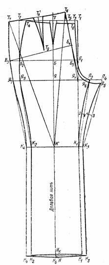 Построение основы конструкции женских брюк