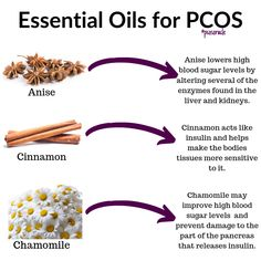 🤷Have you recently come across the hype surrounding essential oils for PCOS? I get it, I was in that same place too. I began hearing a lot about essential oils but didn't know what they were or how… Doterra, Pcos Meal Plan, Pcos Fertility, Polycystic Ovarian Syndrome, Ovarian Cyst, Pcos Symptoms, Hormone Imbalance, Hormone Balancing, Health Remedies
