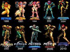 Evolução de Samus - Penguin Game Inquiry: The Evolution of Nintendo Characters