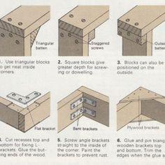 L-joints: Six Ways to Make Corners